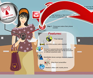 consumer_infographics320x240